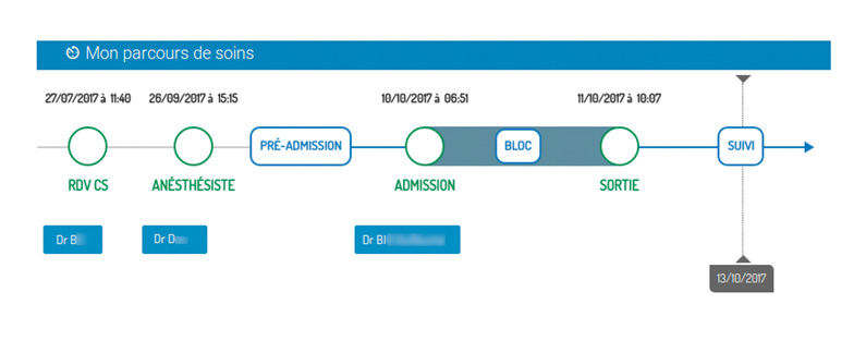 Le portail Patient Expert Santé a été déployé à la Clinique Mutualiste de St Etienne pour la prise de rendez-vous via Internet