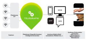 Telemédecine TELEGRAFIK