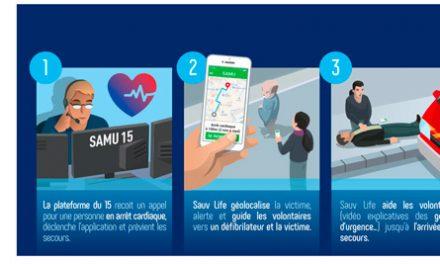 SAUV life: Une application SmartPhone pour les SAMU de France