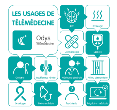 Télémédecine avec Pulsy: un premier bilan 2020-2021